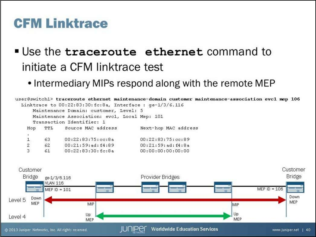 Junos Service Provider Switching Linktrace To perform a CFM linktrace to a remote MEP, issue the