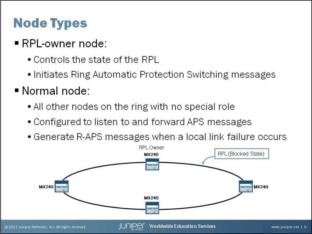 Junos Service Provider Switching RPL-Owner Node The RPL owner controls the state of the RPL. During