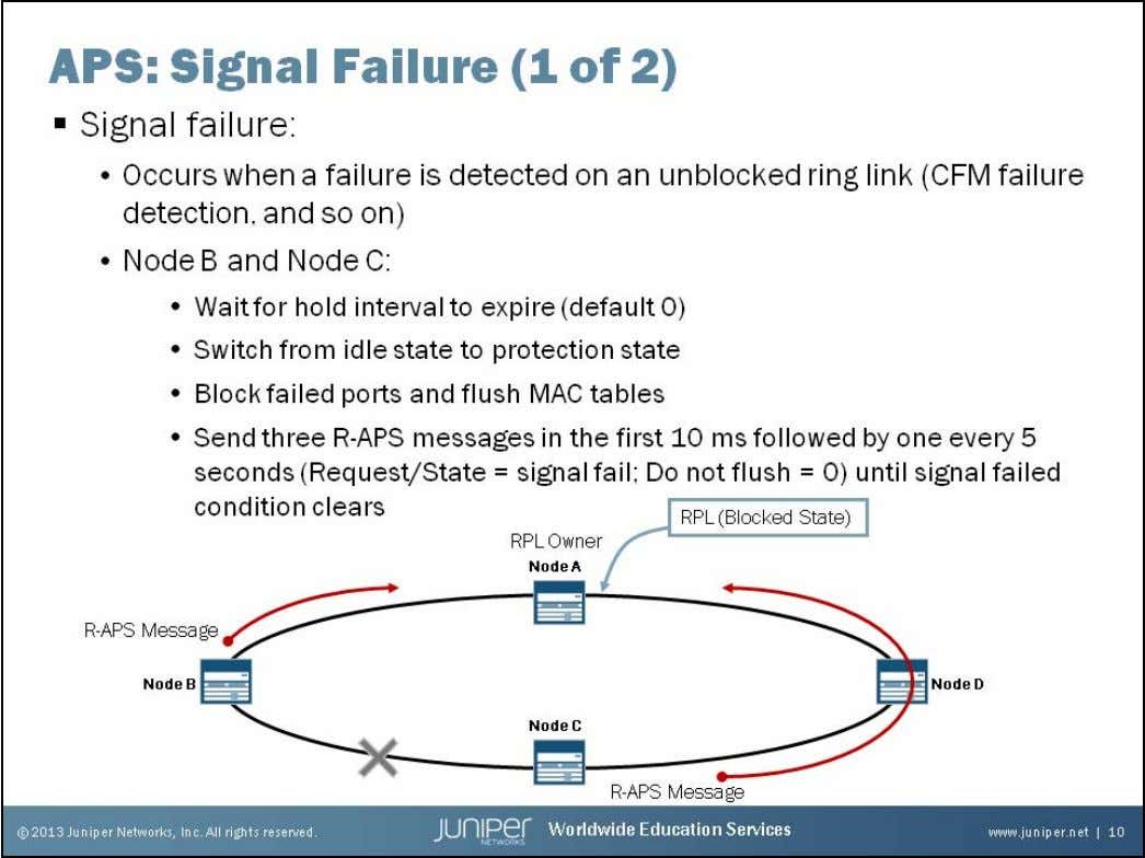 Junos Service Provider Switching Signal Failure: Part 1 A signal failure occurs when a node detects