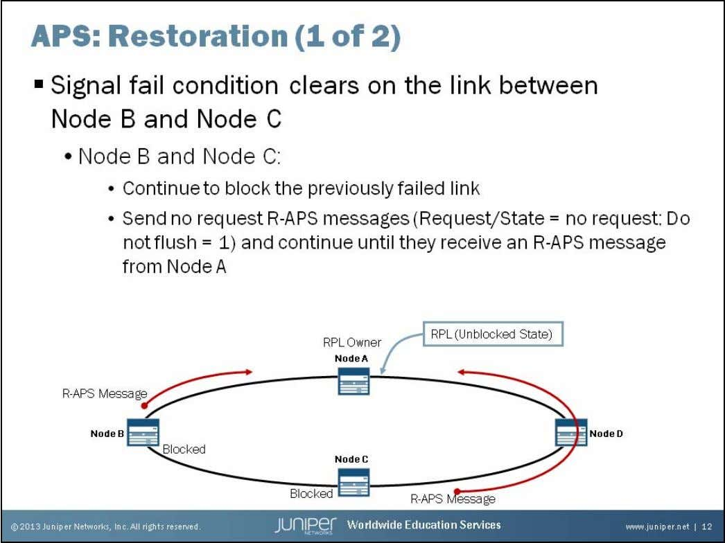 Junos Service Provider Switching Restoration of a Failed Link: Part 1 When the failure is repaired