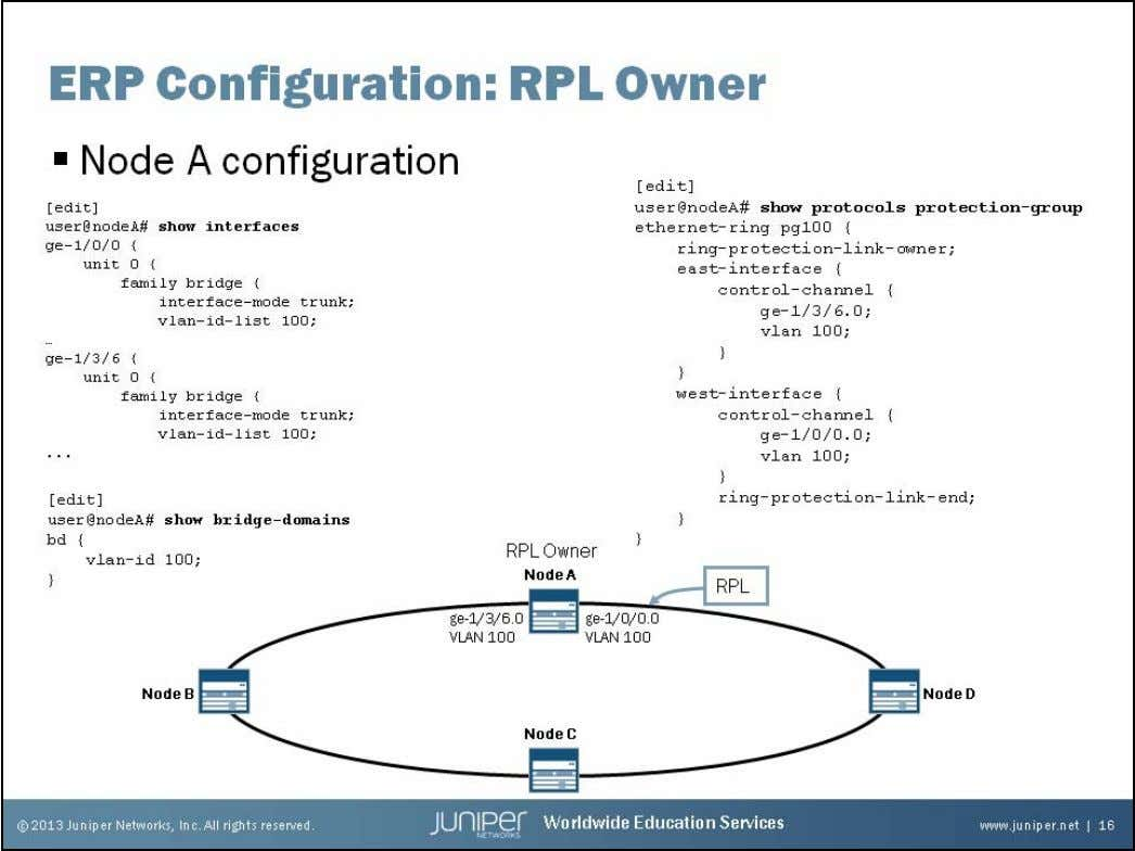 Junos Service Provider Switching RPL Owner Configuration The slide shows a typical configuration for the RP