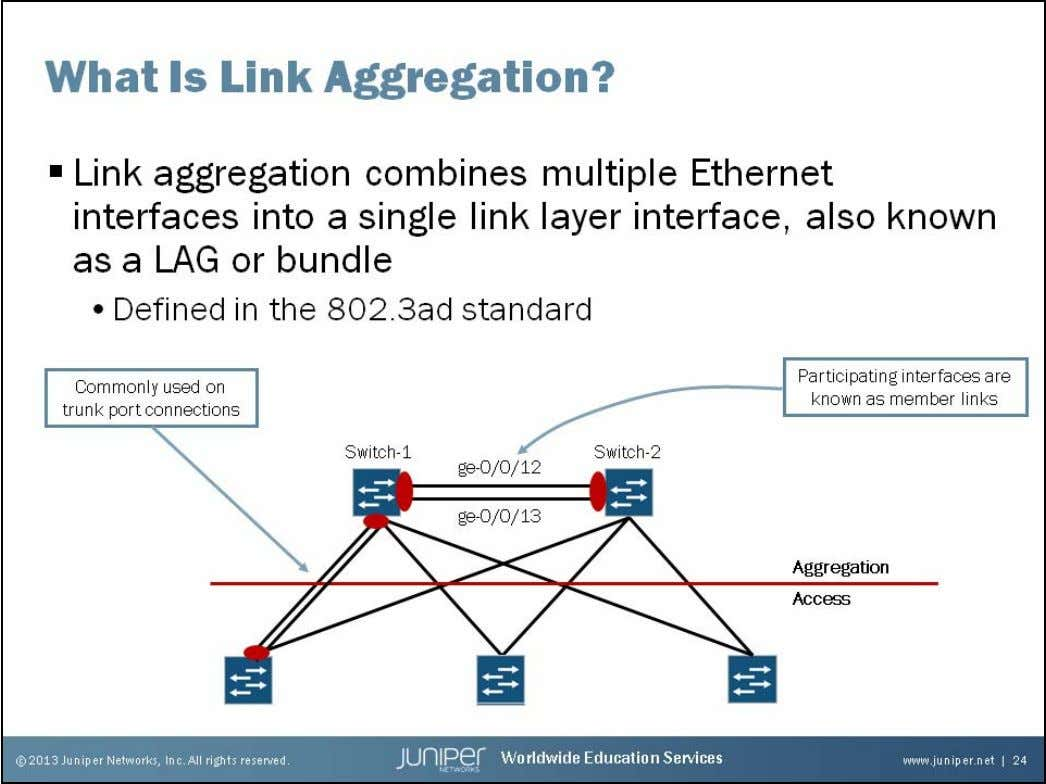 Junos Service Provider Switching Link Aggregation Groups The Institute of Electrical and El ectronics Engineers (IEEE)