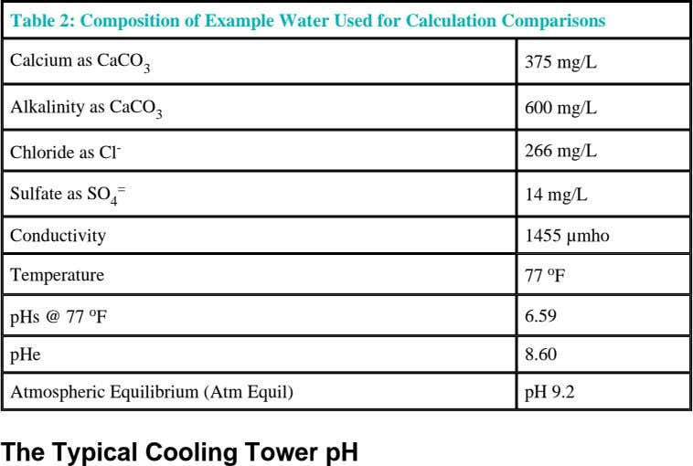Table 2: Composition of Example Water Used for Calculation Comparisons Calcium as CaCO 375 mg/L