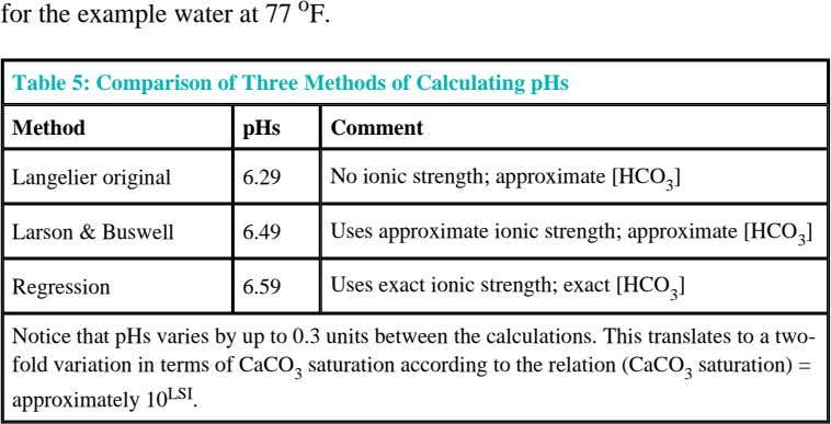 for the example water at 77 o F. Table 5: Comparison of Three Methods of