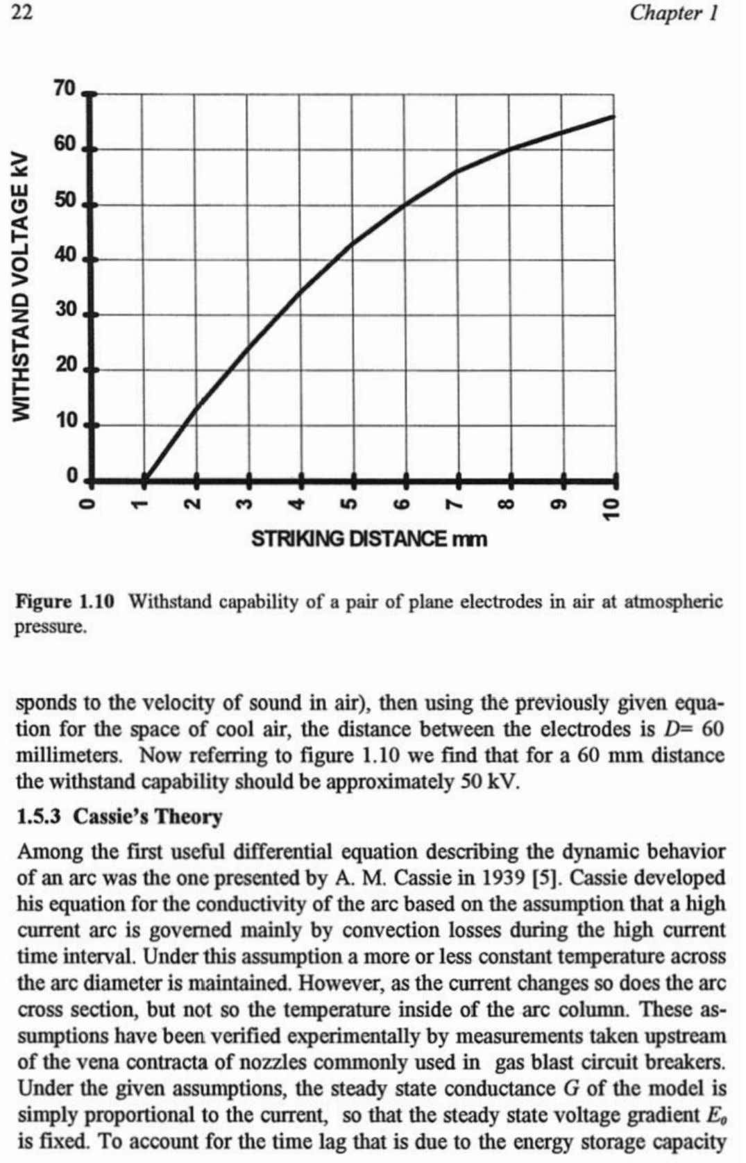 c3 3 > Figure 1.10 Withstand capability of a pair of plane electrodes in air