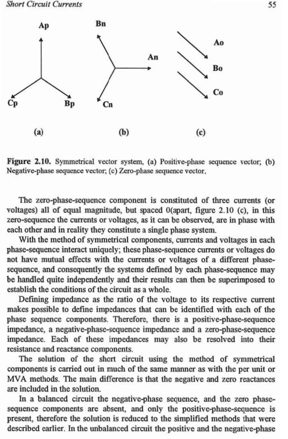 A0 Bo CO Figure 2.10. Symmetrical vector system, (a) Positive-phase sequence vector, (b) Negative-phasesequence
