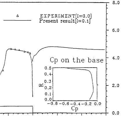 8.0 EXP ER1MENTp=O.O; Present result 1=0.1 6.0 4.0 ~ on the base 0.5 0,4 0.3