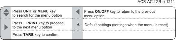 ACS-ACJ-ZB-e-1211 Press UNIT or MENU key to search for the menu option Press ON/OFF key
