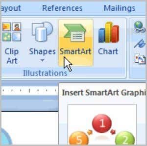 with five rows and four columns. Using SmartArt Graphics SmartArt allows you to visually communicate information