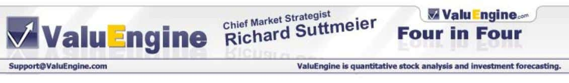 Richard Suttmeier is the Chief Market Strategist at www.ValuEngine.com . ValuEngine is a fundamentally-based quant