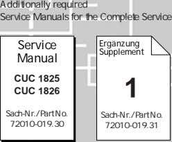 Additionally required Service Manuals for the Complete Service Service Ergänzung Supplement Manual CUC 1825 1
