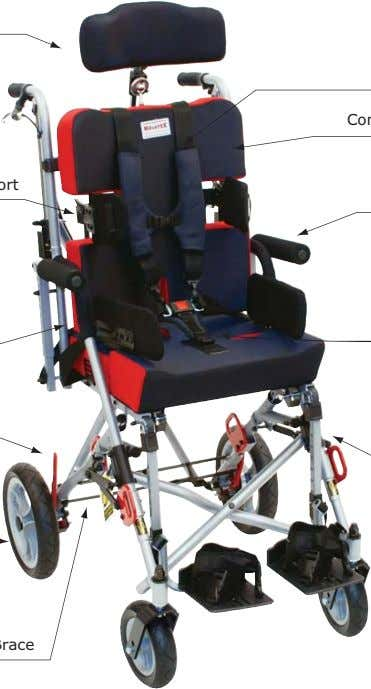 compact folded MOUNTEE Occi-Flex Cushioned Headrest H-Harness with Padded Covers Contoured Seating System