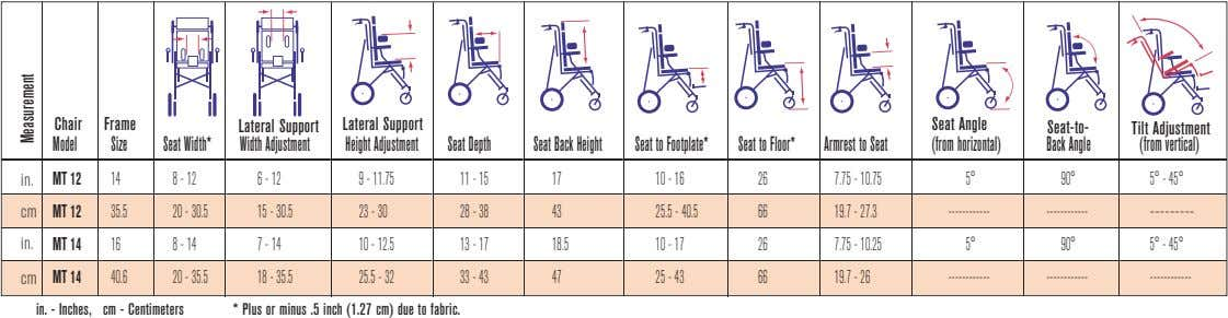 Chair Frame Lateral Support Lateral Support Seat Angle Seat-to- Tilt Adjustment Model Size Seat Width*