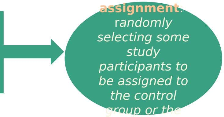 assignment: randomly selecting some study participants to be assigned to the control group or the