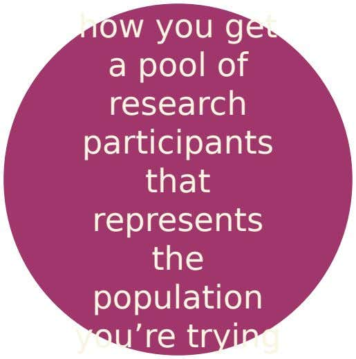 how you get a pool of research participants that represents the population you're trying