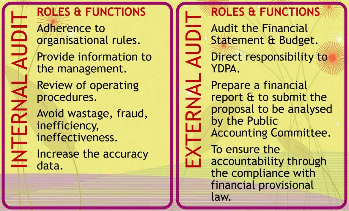 ROLES & FUNCTIONS ROLES & FUNCTIONS Adherence to Audit the Financial organisational rules. Statement &