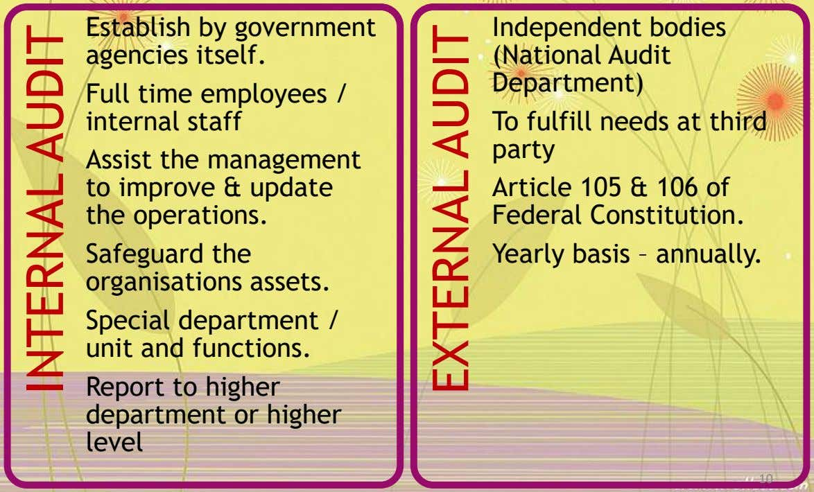 Establish by government agencies itself. Full time employees / internal staff Assist the management to