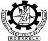 An Institution of National importance under MHRD,Government of India National Institute of Technology, Rourkela School