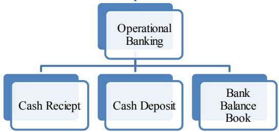 Operational Banking Bank Cash Reciept Cash Deposit Balance Book