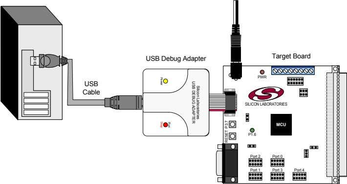 Silicon Laboratories USB DEBUG ADAPTER Run StopPower Target Board USB Debug Adapter PWR USB Cable