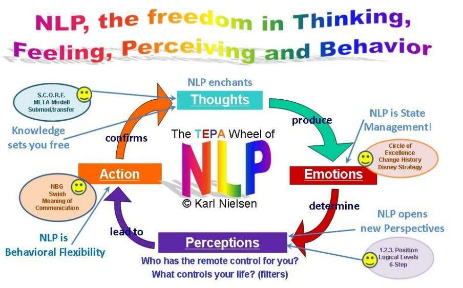 Powered by NLP! Successful Communication depends on the accompanying thoughts, emotions, and perceptional filters. In order