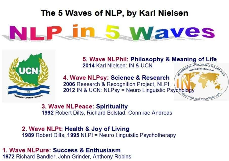 NLP: Today & Tomorrow? NLP has the power and potential to support successful communication, if it