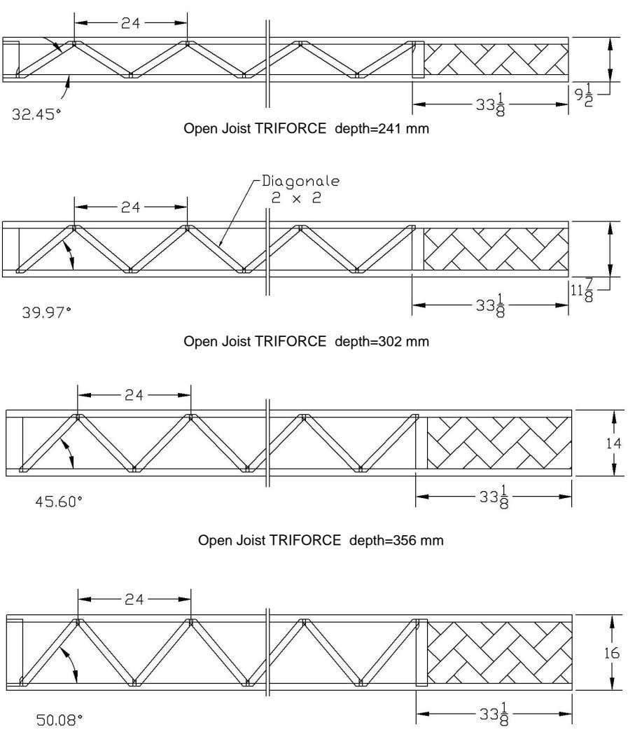Open Joist TRIFORCE depth=241 mm Open Joist TRIFORCE depth=302 mm Open Joist TRIFORCE depth=356 mm