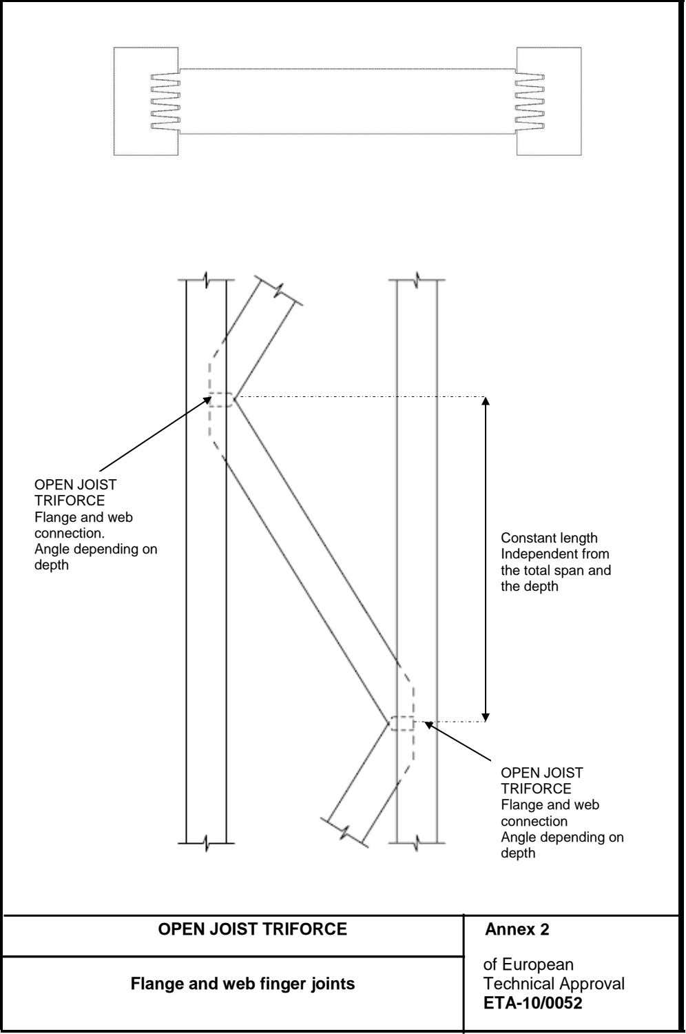 OPEN JOIST TRIFORCE Flange and web connection. Angle depending on depth Constant length Independent from