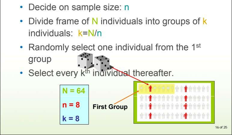 • Decide on sample size: n • Divide frame of N individuals into groups of