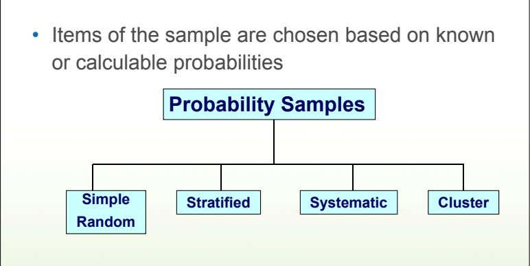 • Items of the sample are chosen based on known or calculable probabilities Probability Samples