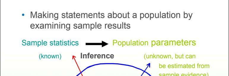 • Making statements about a population by examining sample results Sample statistics Population parameters (known)