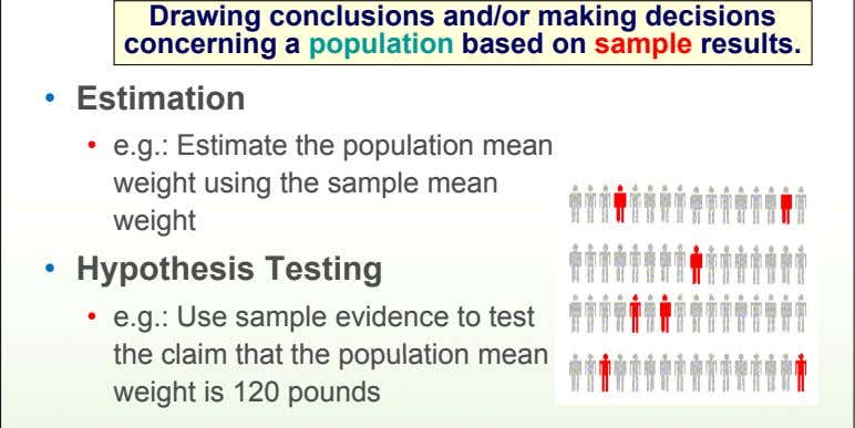 Drawing conclusions and/or making decisions concerning a population based on sample results. • Estimation •