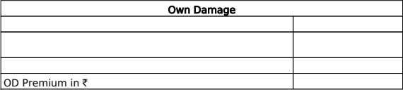 Own Damage Liability Basic TP Cover