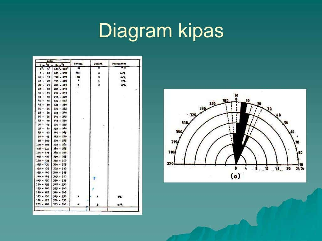 Diagram kipas
