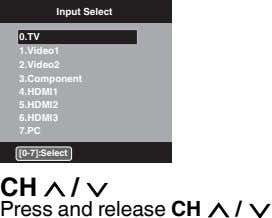 Input Select 0.TV 1.Video1 2.Video2 3.Component 4.HDMI1 5.HDMI2 6.HDMI3 7.PC [0-7]:Select CH / Press and