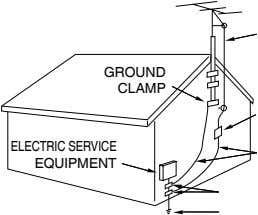 GROUND CLAMP ELECTRIC SERVICE EQUIPMENT