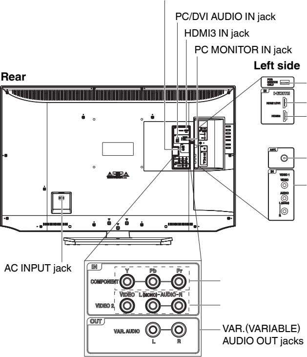 PC/DVI AUDIO IN jack HDMI3 IN jack PC MONITOR IN jack Left side Rear AC