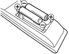 "cover. 2. Install two ""AA"" batteries (supplied). 3. Replace the battery compartment cover. If this symbol"