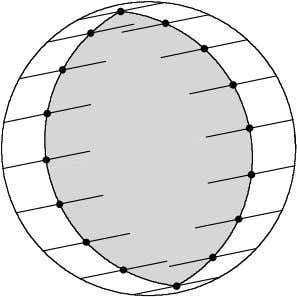 18 Figure 12 The shaded region is where the center of a tilted segment of length