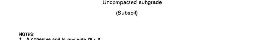 FM 5-430-00-1/AFPAM 32-8013, Vol 1 Figure 5-4. Recommended compaction for rear areas requirements Compaction is relatively