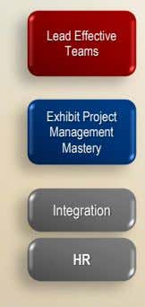 Lead Effective Teams Exhibit Project Management Mastery Integration HR