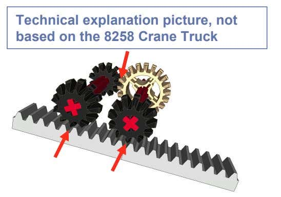 Technical explanation picture, not based on the 8258 Crane Truck