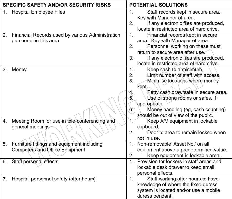 SPECIFIC SAFETY AND/OR SECURITY RISKS POTENTIAL SOLUTIONS 1. Hospital Employee Files 1. Staff records kept
