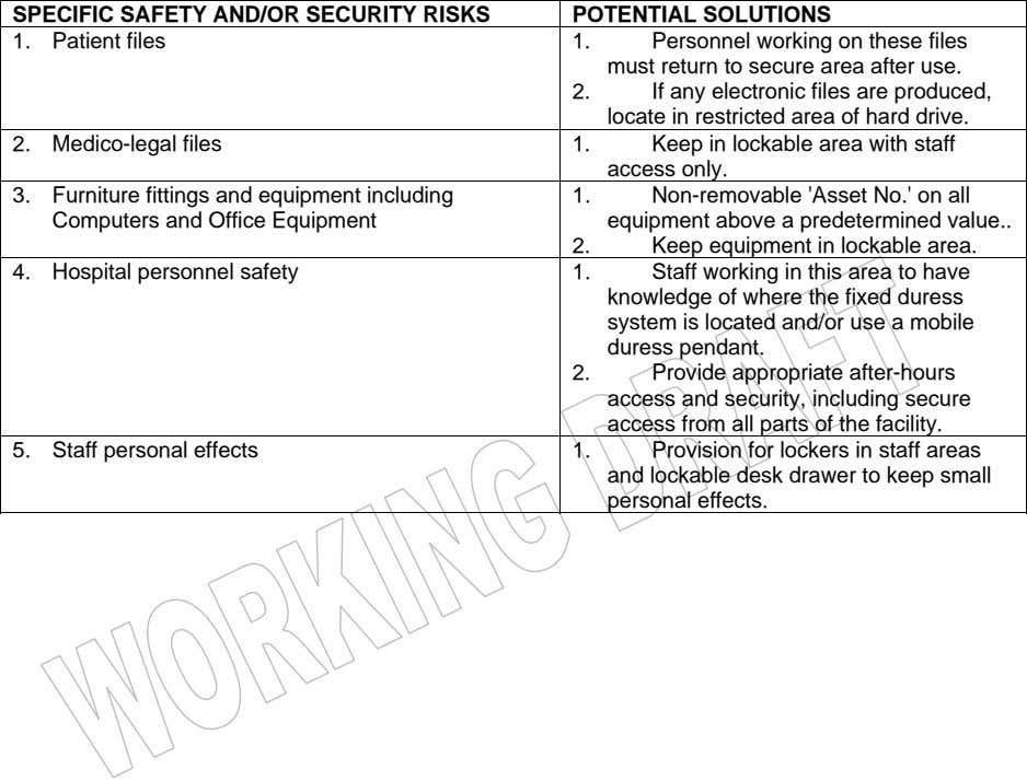 SPECIFIC SAFETY AND/OR SECURITY RISKS POTENTIAL SOLUTIONS 1. Patient files 1. Personnel working on these