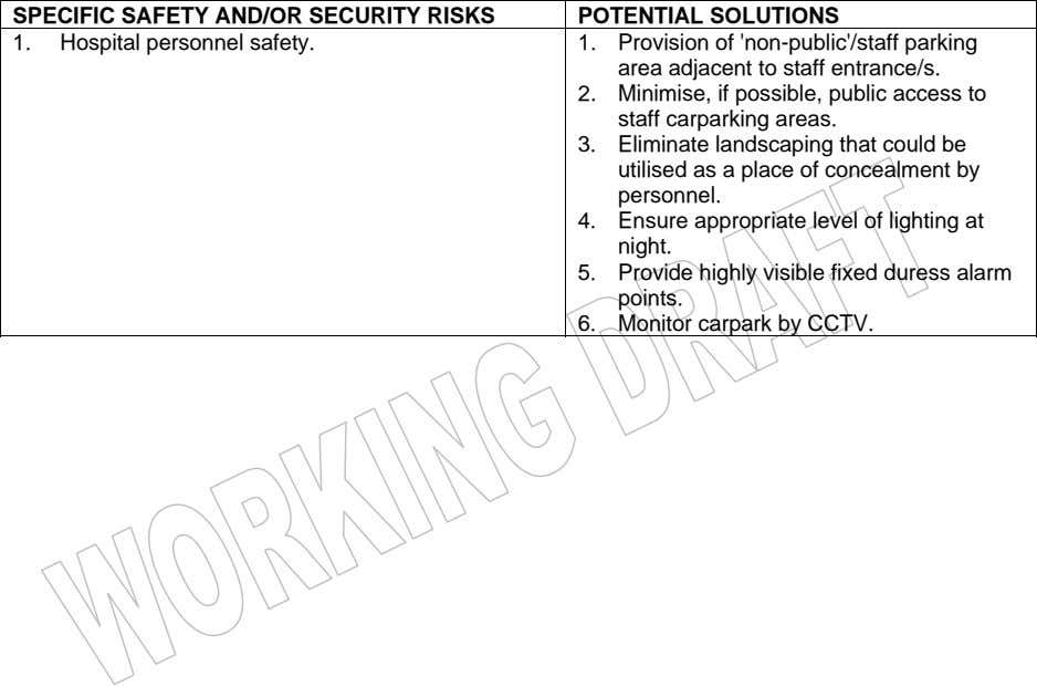 SPECIFIC SAFETY AND/OR SECURITY RISKS POTENTIAL SOLUTIONS 1. Hospital personnel safety. 1. Provision of