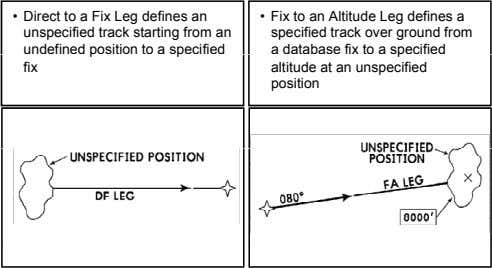 • Direct to a Fix Leg defines an unspecified track starting from an undefined position