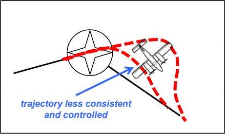 trajectory less consistent and controlled