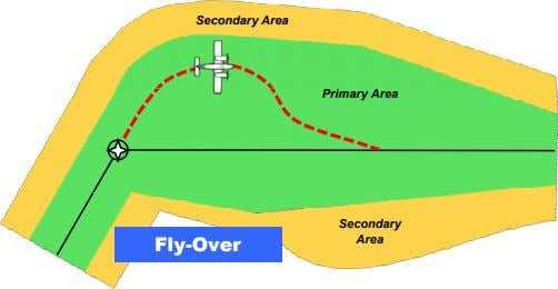 Secondary Area Primary Area Secondary Area Fly-Over