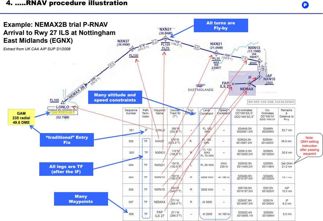 4. … RNAV procedure illustration P Example: NEMAX2B trial P-RNAV Arrival to Rwy 27 ILS
