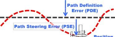 Path Definition Error (PDE)